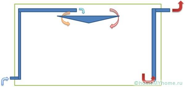 Схема за вентилация на кокошарника