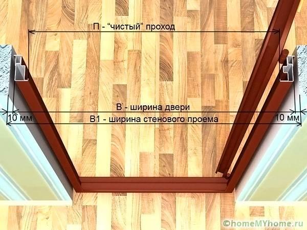 Преди да купите врата, трябва да знаете някои параметри.