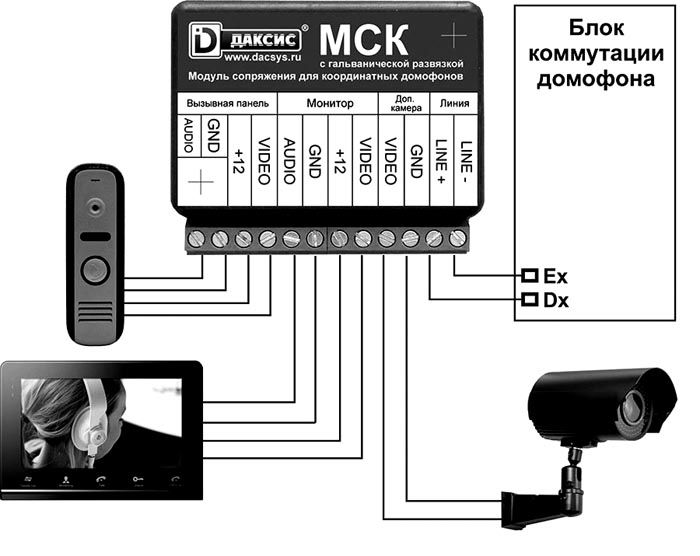Intercom For An Apartment With, Commax Intercom Wiring Diagram