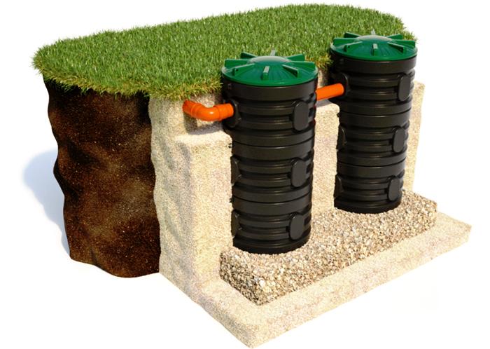 Тези опции за септични ями се използват в комбинация или самостоятелно.